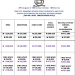 gregory University School Fees