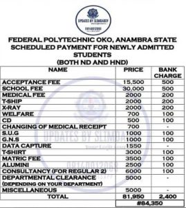 oko poly school fees